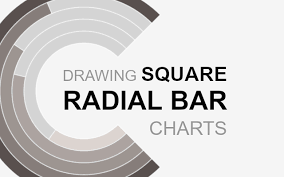 Drawing Square Radial Bar Charts In Tableau Tableau Magic