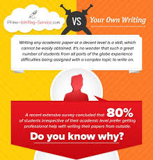 essay writing infographic archives e learning infographics why use online writing services when writing the paper infographic
