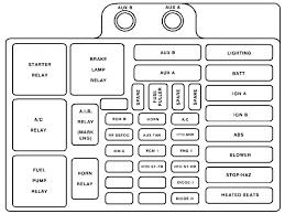 1998 jeep wrangler fuse box diagram wiring forums 1998 jeep wrangler 2.5 fuse box diagram gmc sierra mk1 (1996 1998) fuse box diagram auto genius, size 800 x 600 px, source www autogenius info 91 jeep wrangler