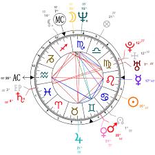 78 Circumstantial Frank Ocean Birth Chart