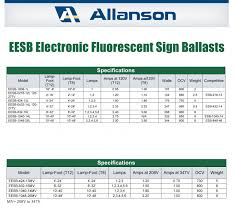 ballasts allanson eesb electronic em plastic electric products kb allanson eesb spec sheet 2 jpg wiring diagram here