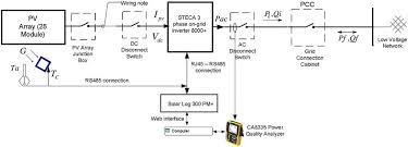 solar one line diagram wiring diagram list pv line diagram wiring diagram for you solar pv single line diagram solar one line diagram