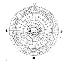 Menstrual Cycle Moon Chart Lunar And Menstrual Phase Locking