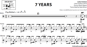 7 years old sheet music 7 years lukas graham drum sheet music onlinedrummer com