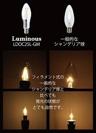 compared to ordinary light bulbs