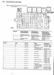 2012 vw jetta 2 5 se fuse box diagram 2011 vw jetta 2 5 se fuse box  at 2011 Vw Jetta 2 5 Se Fuse Box Label