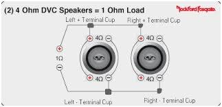 4 ohm dual voice coil subwoofer wiring diagram beautiful subwoofer 4 ohm dual voice coil subwoofer wiring diagram beautiful subwoofer wiring diagrams for car audio bass