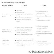 What Is Reverse Chronological Order Resume Nmdnconference Com