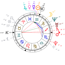 Astrology And Natal Chart Of Alice Greczyn Born On 1986 02 06