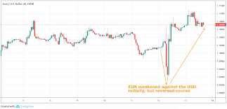 Aud Jpy Moving Higher Along With Yields Seeking Alpha