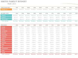 Budget Worksheets Excel Family Budget Worksheet Excel Template