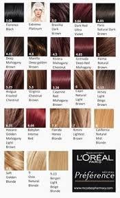 Loreal Professional Hair Color Chart Majirel Loreal Majirel Hair Colour Shade Chart Bedowntowndaytona Com