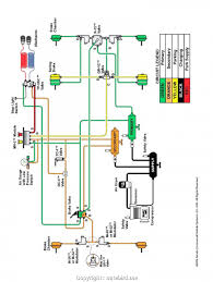 hot rod headlight wiring diagram wiring diagram library street rod turn signal wiring diagram wiring diagramsstreet rod headlight wiring diagram trusted wiring diagram street