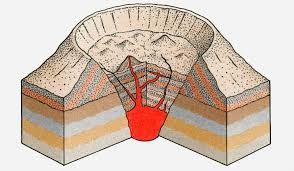 diagram of caldera wiring diagram libraries diagram of caldera