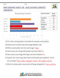 Bar Chart Homework Bar Graphs 3rd Grade