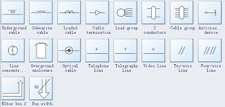 wire diagram symbols wirdig underground cable is cable that is intended to be placed beneath the
