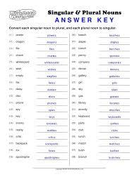 7 best grammar images on Pinterest | English grammar, Plural nouns ...