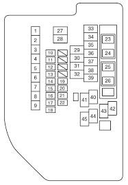2001 Diamante Fuse Box Diagram Interior Fuse Box Diagram
