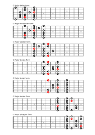 bass scales wall chart meticulous guitar scale wall chart pdf guitar scale wall