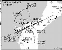 Anns Daily Aero Tips 06 22 06 Non Us Aeronautical Charts