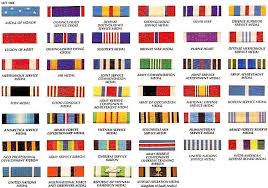 Army Income Chart Use Medals Of Americas Order Of Precedence Chart To Ensure