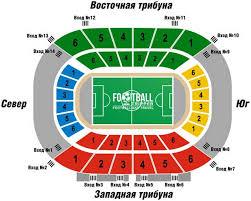 Kuban Stadium Fc Kuban Fc Krasnodar Football Tripper