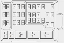 54 awesome figure of 2004 ford f150 fuse panel diagram diagram 2004 ford f150 fuse panel diagram wonderfully solved fuse panel layout f150 2001 fixya of 54