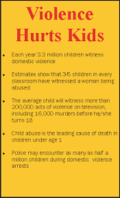 child domestic violence as many as half a million children  child domestic violence as many as half a million children during domestic