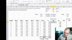 Xbar R Control Charts