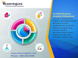 An experienced  disciplined  and highly motivated Business Analyst who has  worked on a
