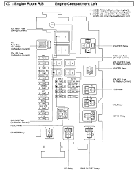 toyota fuse box diagram wiring diagrams