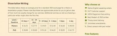 Научный консалтинг стоимость диссертации стоимость кандидатской  3 123dissertations com pricing