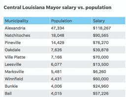 Salary Chart Salary Chart Natchitoches Times