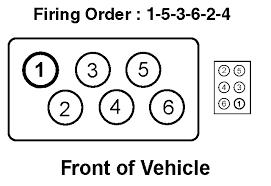 vr6 engine cylinder number diagram wiring diagram library vr6 engine cylinder number diagram
