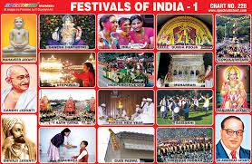 Photo Chart Of Indian Festivals Spectrum Educational Charts Chart 228 Festivals Of India 1