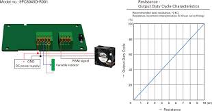 pcb type san ace product site sanyodenki external adjustment variable resistor control