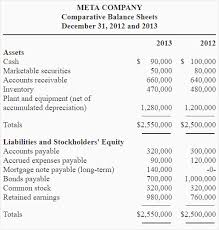 Creating A Cash Flow Statement Worksheet For Preparing A Statement Of Cash Flows Accounting For