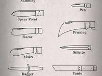 162 лучших изображений доски «<b>ножи</b>» | <b>Ножи</b>, Оружие ...