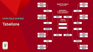 Gianluca Di Marzio :: Coppa Italia 2019/2020: date, orari e programma delle  semifinali