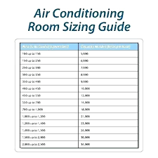 Window Air Conditioner Sizing Chart Window Ac Btu Guide Phoenixwindowcleaners Co