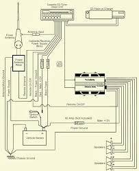 4ch amp wiring diagram 4ch image wiring diagram wiring a 4 channel amp wiring auto wiring diagram schematic on 4ch amp wiring diagram