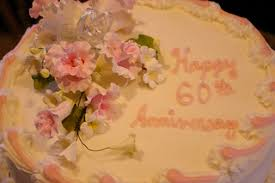 Wedding Anniversary Cake Ideas