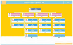 40 Organizational Chart Templates Word Excel Powerpoint