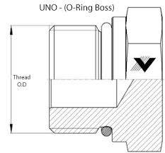 O Ring Boss Chart Jic 37 Degree Flare Uno O Ring Boss