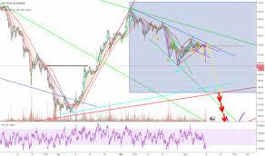 Page 7 Eth Eur Ethereum Euro Price Chart Tradingview