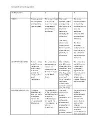 minister or police offic compare contrast essay rubric grade points 1 2 3 4 thesis