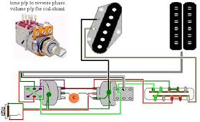 is a 4 way switch coil tap and in out of phase push pull possible the fender 4 way scheme the neck s hot goes straight to the volume pot and is not switched at the pickup selector the neck pup is selected for