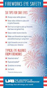 fire works safety 9 fireworks safety tips from uab alabama newscenter