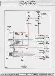 2007 dodge ram radio wiring diagram cute wire diagram dodge ram radio of 2007 dodge ram