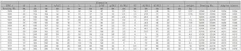 CHENGDU CENTS IMP.&EXP. CO.,LTD--Plummer blocks, BallRoller ...